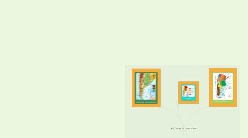 Mind Map: EL ESCENARIO NATURAL DE LA ARGENTINA