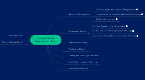 Mind Map: Rethink & Remix Recommended Reads