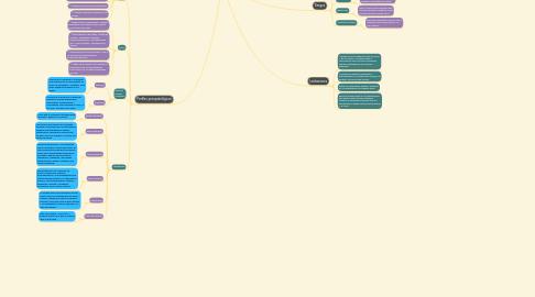 Mind Map: Evaluación Psicológica Forense En Acusados De Delitos Sexuales