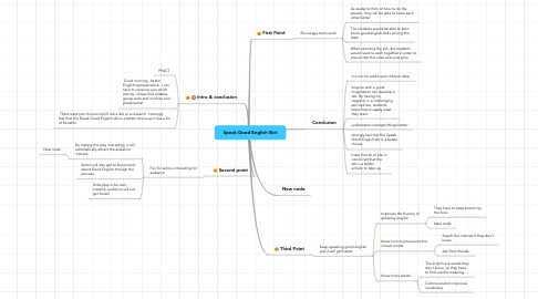 Mind Map: Speak Good English Skit