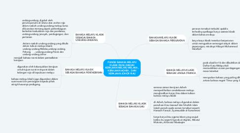 Mind Map: FUNGSI BAHASA MELAYU KLASIK PADA ZAMAN KERAJAAN MELAYU MELAKA , KERAJAAN ACHEH , DAN KERAJAAN JOHOR RIAU