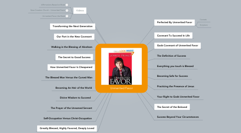 Mind Map: Unmerited Favor