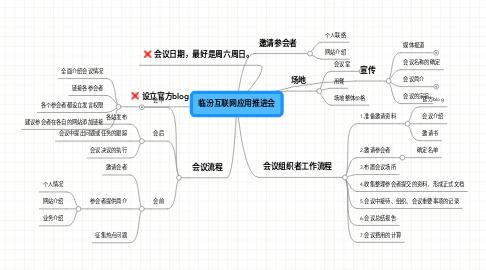Mind Map: 临汾互联网应用推进会