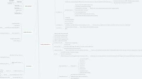 NADRA | MindMeister Mind Map