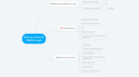 Mind Map: Kick-ass Survival Walkthrough