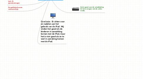 Mind Map: Kleuters moeten nog niet met een iPad spelen