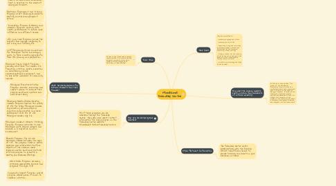 Mind Map: N'Swakamok Friendship Centre