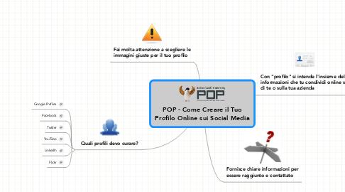 Mind Map: POP - Come Creare il Tuo Profilo Online sui Social Media