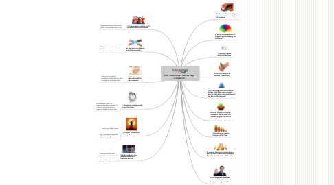 Mind Map: POP - Come Creare una Fan Page su Facebook