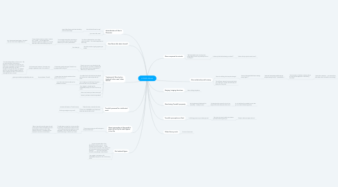 Mind Map: A Doll's House