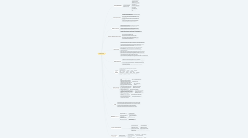 Mind Map: Ley 1751 de 2015