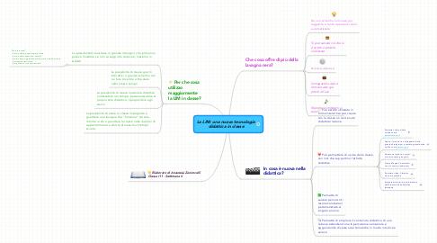 Mind Map: La LIM: una nuova tecnologiadidattica in classe