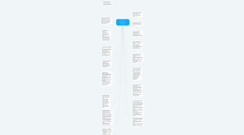Mind Map: DOMESTIC POLITICS, FOREIGN  POLICY, AND THEORIES OF  INTERNATIONAL RELATIONS