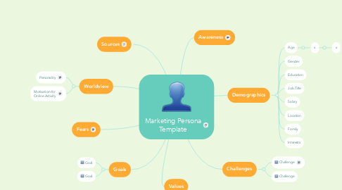 Mind Map: Marketing Persona Template