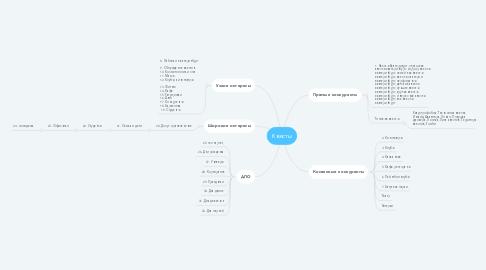 Mind Map: Квесты