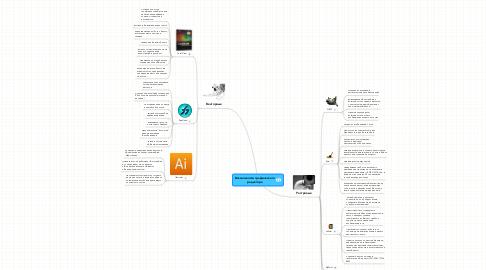 Mind Map: Возможности графического редактора