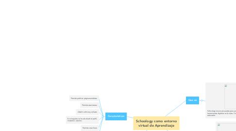 Mind Map: Schoology como entorno virtual de Aprendizaje