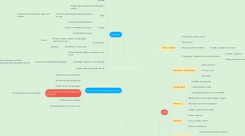 Mind Map: LINGUAGEM RADIOFÔNICA