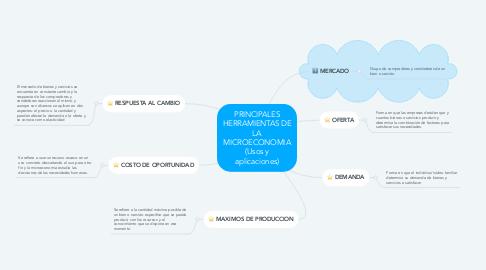 Mind Map: PRINCIPALES HERRAMIENTAS DE LA MICROECONOMIA (Usos y aplicaciones)