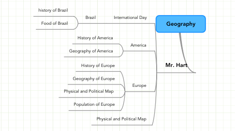 Mind Map: Geography