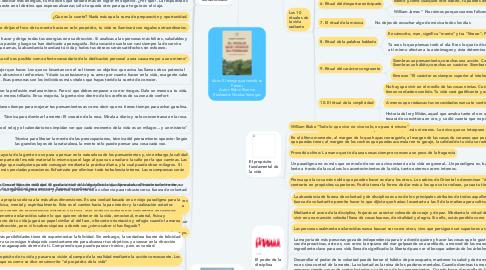 Mind Map: Libro: El monje que vendió su Ferrari Autor: Robin Sharma Realizado: Nicolas Vanegas