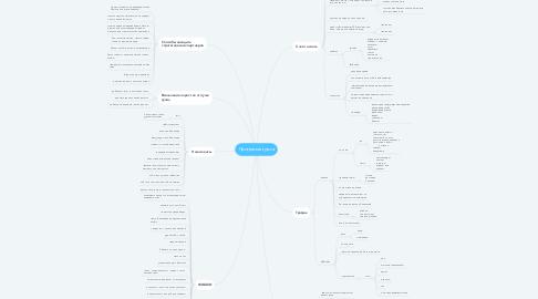 Mind Map: Программа курса
