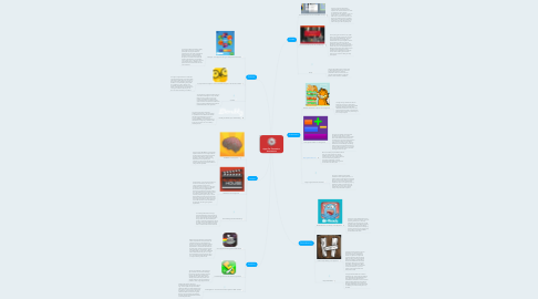 Mind Map: Apps For Formative  Assessment
