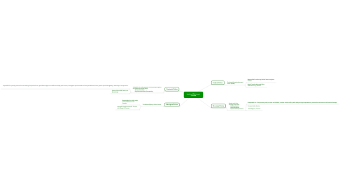 Mind Map: Levels of Policing in Canada