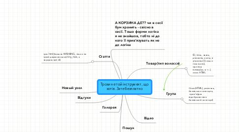 Mind Map: Трохи не той інструмент, щохотів. Зате безплатно