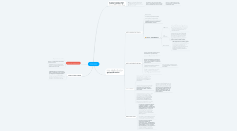 Mind Map: MOTORES