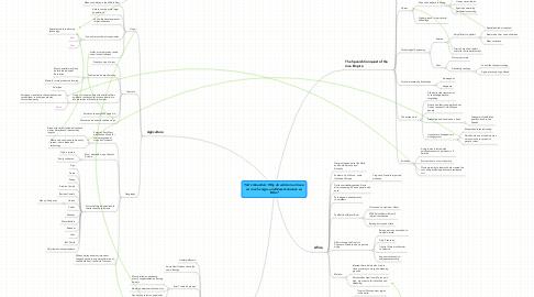 Mind Map: Yali