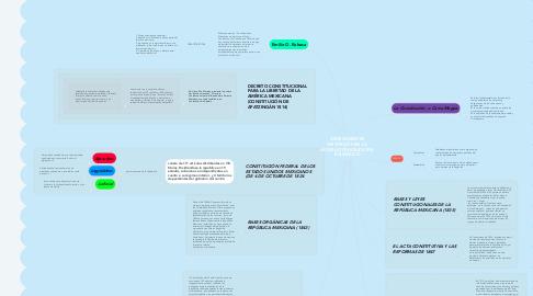Mind Map: ANTECEDENTES HISTÓRICOS EN LA LEGISLACIÓN EDUCATIVA EN MÉXICO