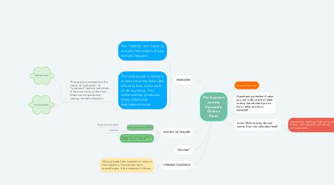 Mind Map: The burnout society Fernando Chávez Pérez