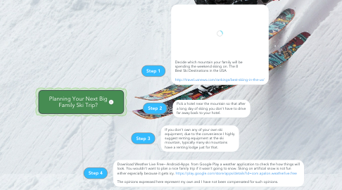 Mind Map: Planning Your Next Big Family Ski Trip?
