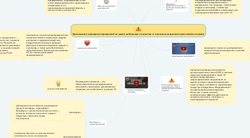 Mind Map: Организация и проведение мероприятий по защите работающих и населения от негативных воздествий чрезвычайных ситуаций.