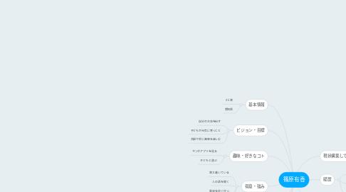 Mind Map: 篠原有香