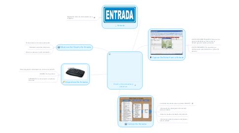 Mind Map: Diseño de entradas y sistemas
