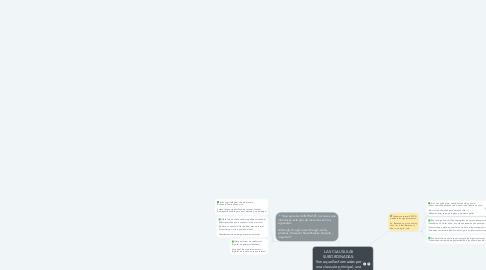 Mind Map: LAS CLAUSULAS SUBORDINADAS: Son aquellas formadas por una clausula principal, una conjunción subordinada y una clausula dependiente.