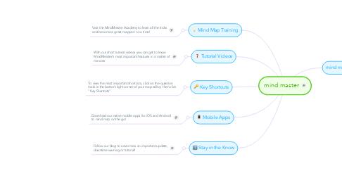 Mind Map: mind master