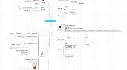 Mind Map: Shantabai Ladkat (2011-12)