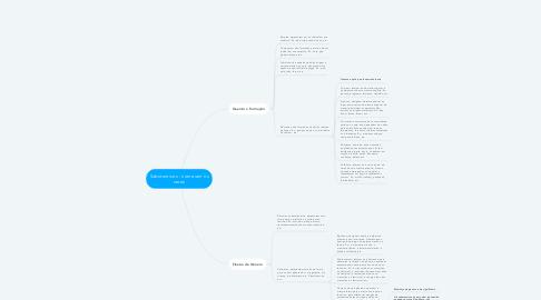Mind Map: Substantivos - nomeiam os seres