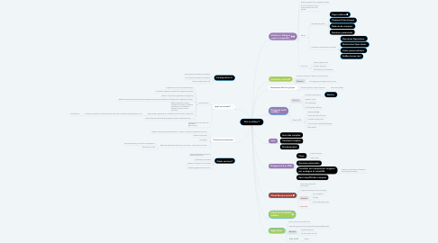 Mind Map: Qui va utiliser?