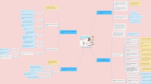 Mind Map: Una Nueva docencia para Cambiar la Educación