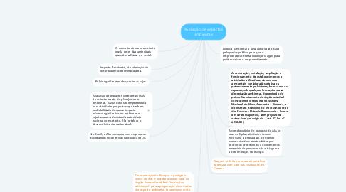 Mind Map: Avaliação de impactos ambientais