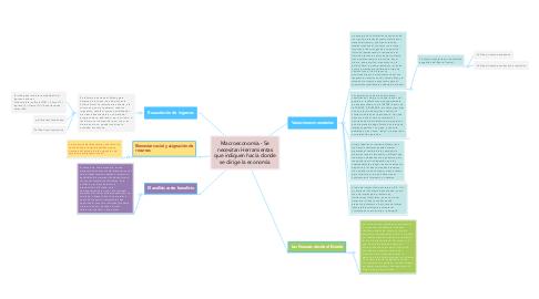 Mind Map: Macroeconomía.- Se necesitan Herramientas que indiquen hacía donde se dirige la economía
