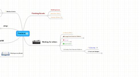 Mind Map: Freelance