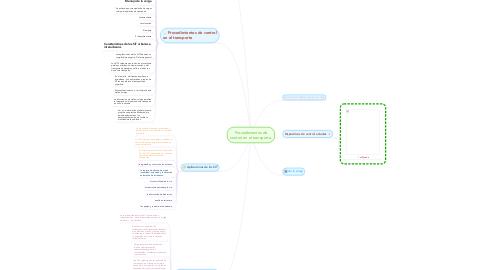 Mind Map: Procedimientos de control en el transporte.