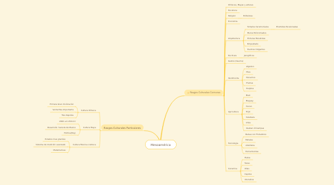 Mind Map: Mesoamérica
