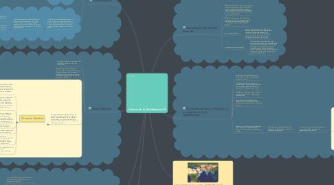 Mind Map: Historia de la Globalizacion