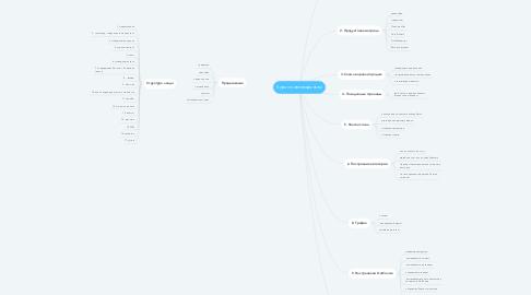 Mind Map: Курс по автоворонкам